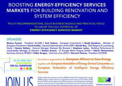 Boosting energy-efficiency services markets for building renovation and system efficiency
