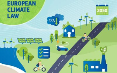 EUASE welcomes climate neutrality and energy efficiency in EU climate law, regrets lack of engagement on 2030 target